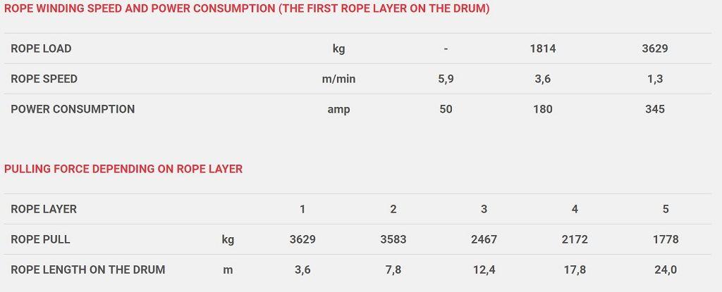 Vitlo Dragon Maverick DWM 8000 HD, 12V, 3.629kg sa sajlom, vodilicom, žičnim i bežičnim daljinskim 10
