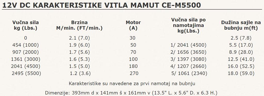 Vitlo Mamut 5500, 12V, 2.495kg sa sajlom, vodilicom, žičnim i bežičnim daljinskim 6