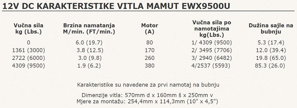 Vitlo Mamut EWX9500U, 12V, 4.309kg sa sajlom, vodilicom i žičnim daljinskim 7