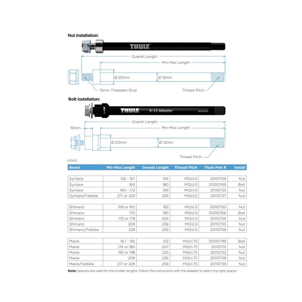 Thule Thru Axle Maxle 167-192mm (M12 x 1.75) dodatan adapter za Maxle stražnju osovinu od 12 mm